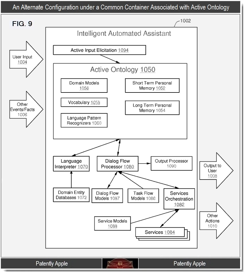 Apple Introduces Us To Siri The Killer Patent Patently Block Diagram Of Speech Recognition Procedures 5 An Alternate Configuration