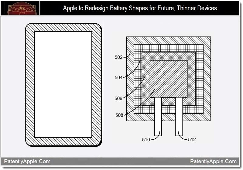 1 - Apple to Redesign Battery Shapes for Future, Thinner Devices