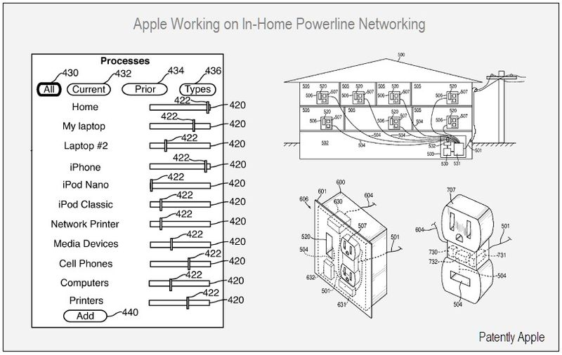 1 - Apple In-Home Powerline Networking, Cover graphic