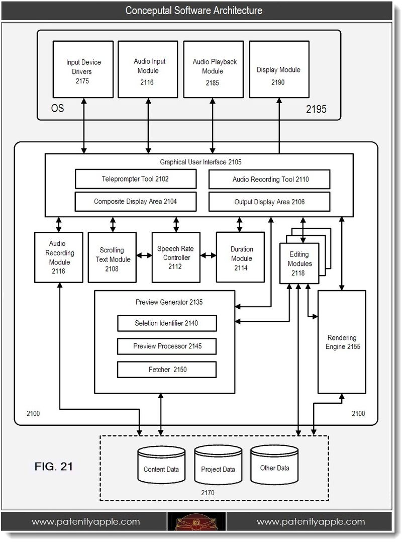 5 - conceptual software architecture