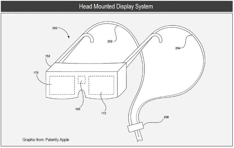 2 - head mounted display system
