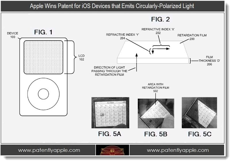 4 - Apple Patent retardation film, emiting circularly polarized light