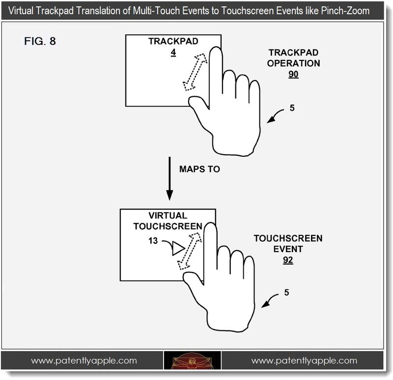 4- virtual trackpad translation of multitouch to touchscreen events like pinch-zoom