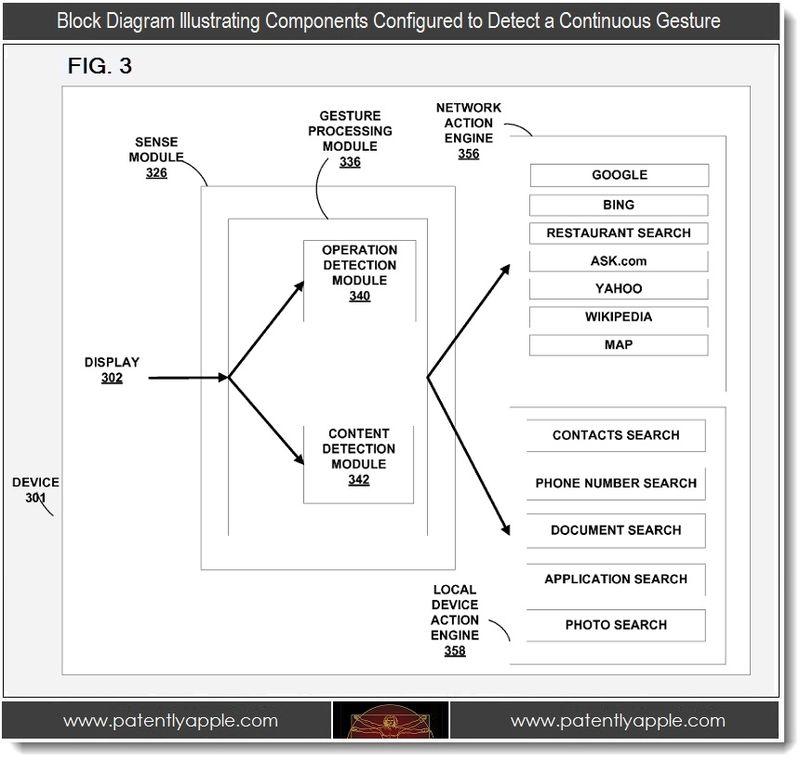 7 - Google patent, block diagram illustrating components configured to detect a continous gesture