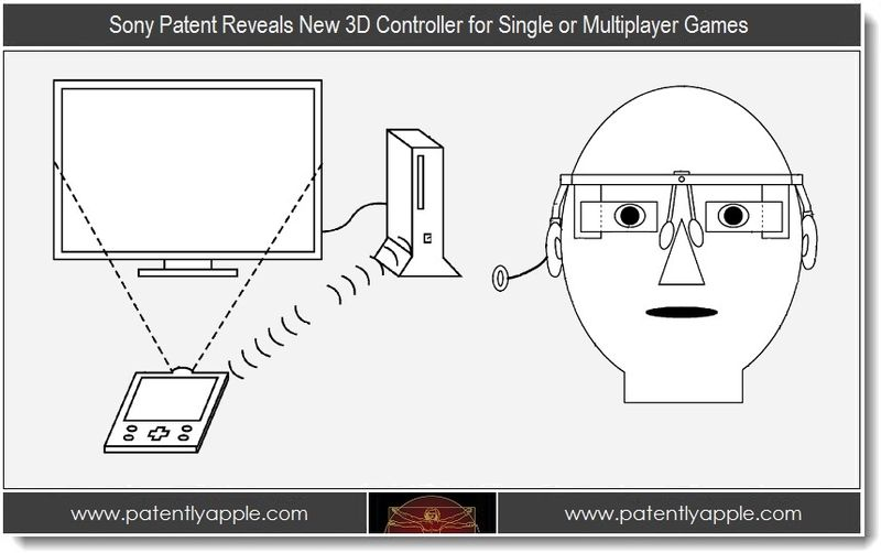 1PA - Sony Patent Reveals New 3D Controller for Single or Multiplayer Games