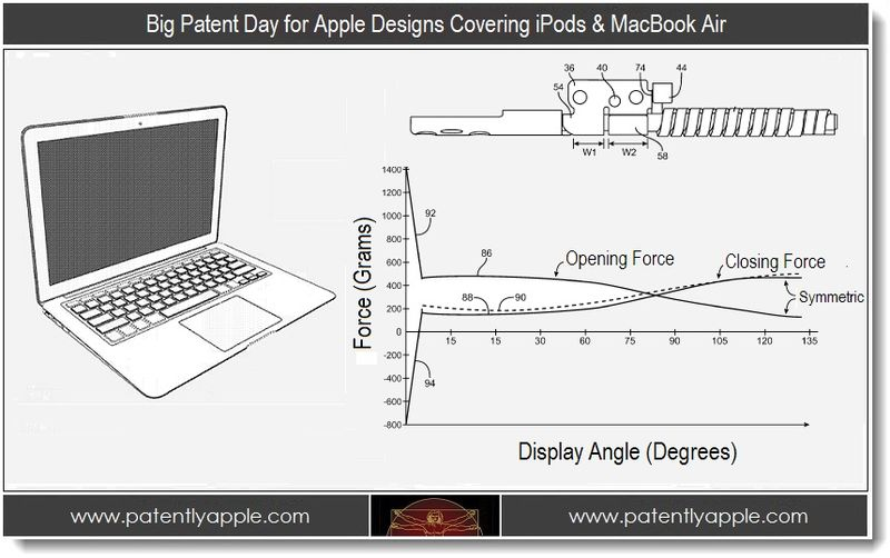 1 - Big Patent Day for Apple Designs Covering iPods & MacBook Air