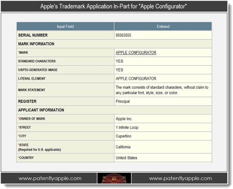 2 - Application in-part for Apple Configurator