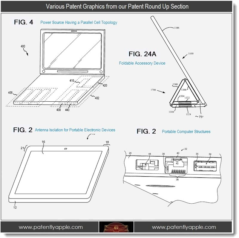 X - Various Patent Graphics from our Patent Round Up Section