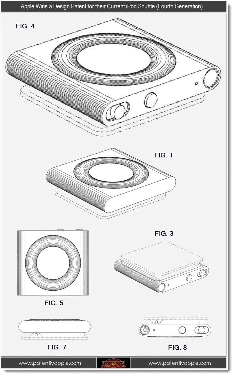 5 - Apple wins a design patent for their current iPod shuffle - fourth gen