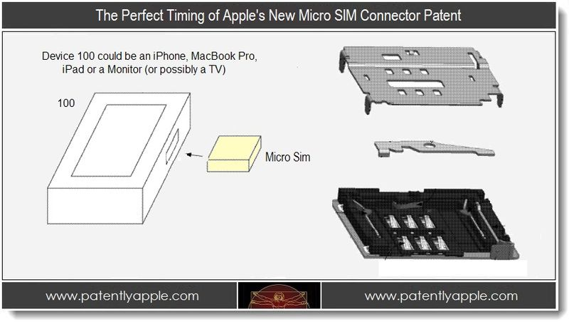 1 - The Perfect Timing of Apple's New Micro SIM Connector Patent