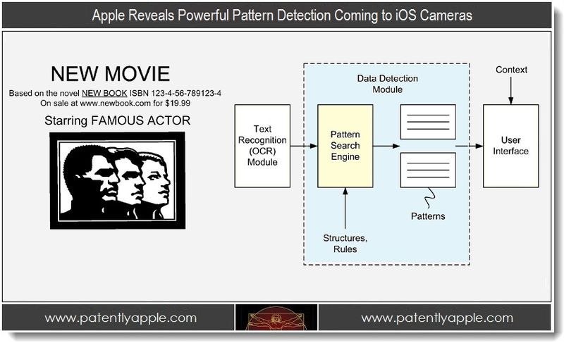 1 - Apple Reveals Powerful Pattern Detection Coming to iOS Cameras