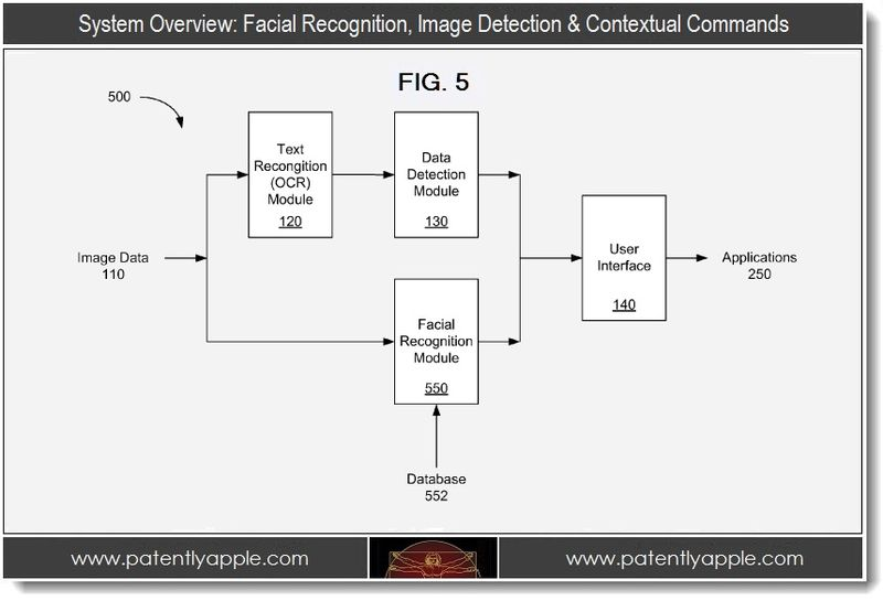 4 - System Overview - facial recognition, Image detection & contextual commands