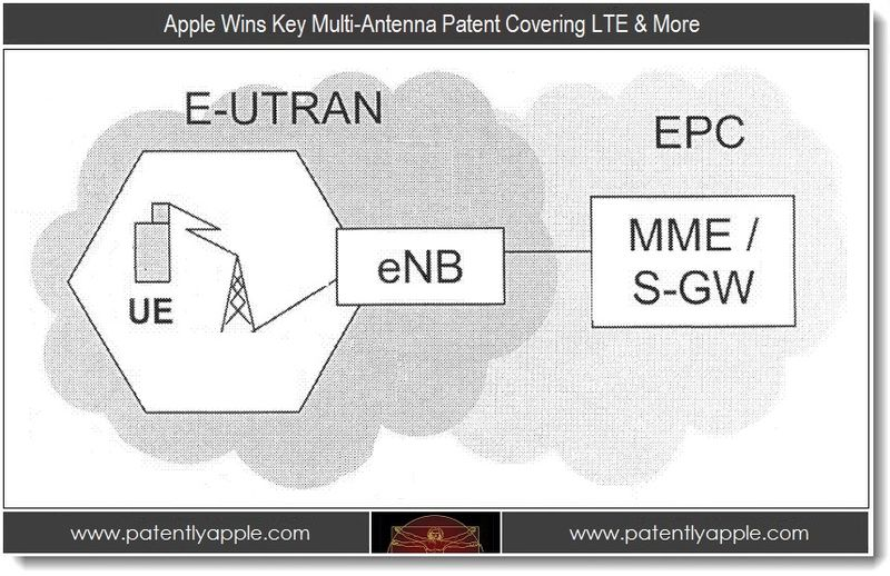 1 - Apple Wins Key Multi-Antenna Patent Covering LTE & More