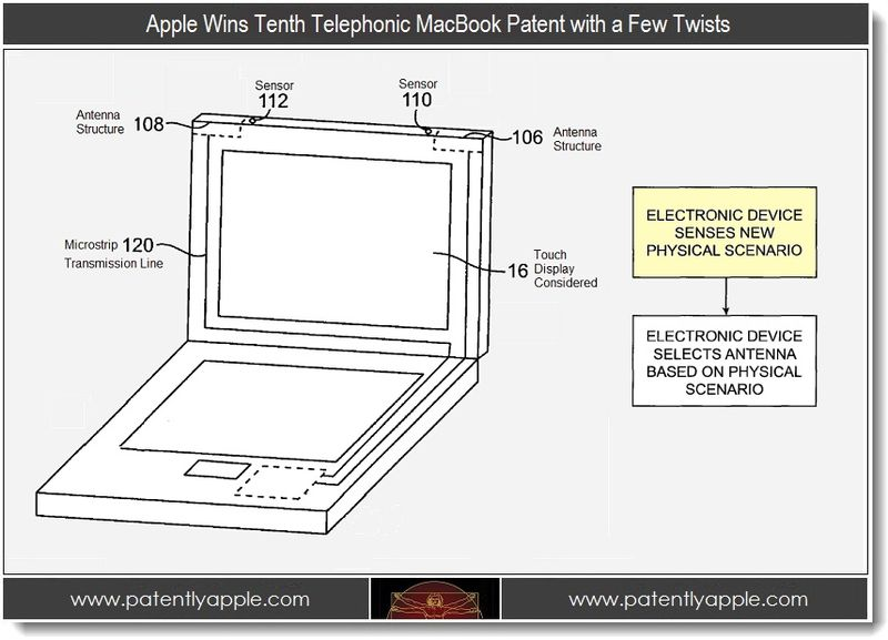 1 - Apple wins tenth telephonic macbook patent with a few twists