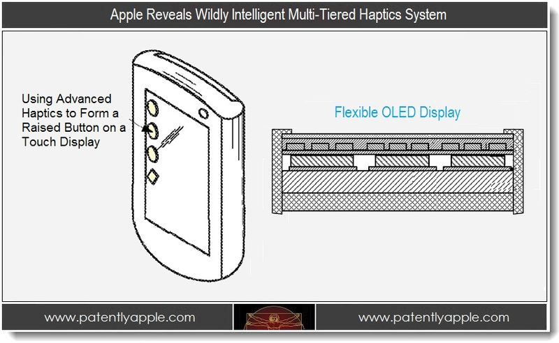 1 - Apple reveals wildly intelligent multi-tiered haptics system