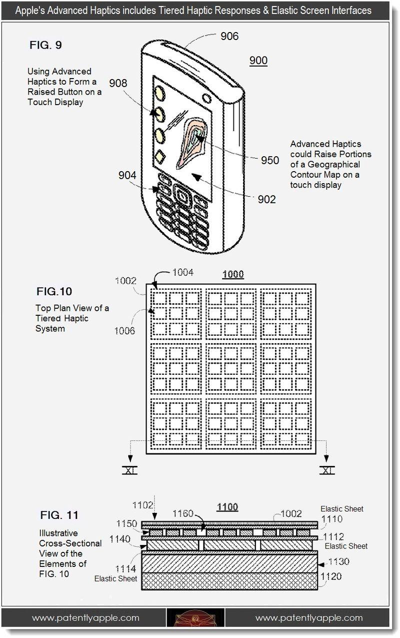 2 - Apple's advanced haptics - tiered haptic responses & elastic screen interfaces