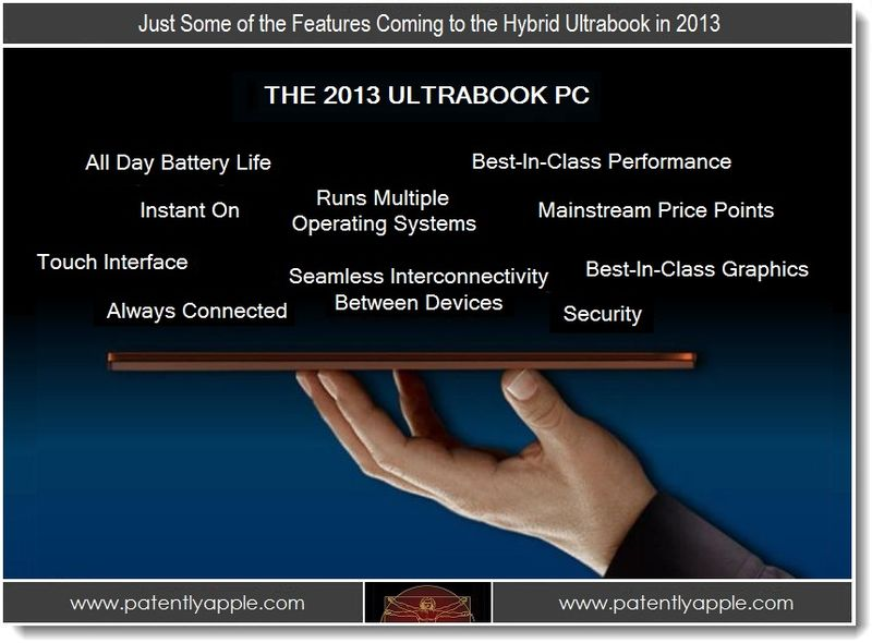 2 - Some of the upcoming Ultrabook Features with Haswell CPU 2013