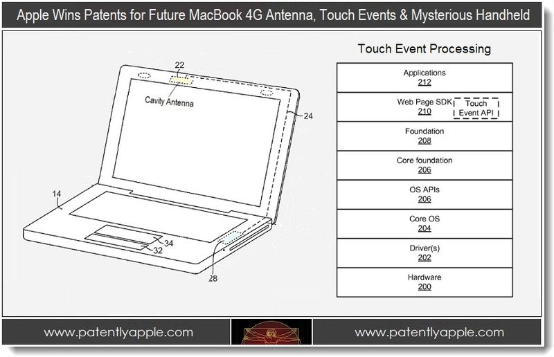 1 - Apple Wins Patents for Future MacBook 4G, Touch Events & Mysterious Handheld