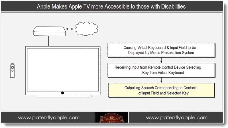 1 - Apple Makes Apple TV more Accessible to those with Disabilities