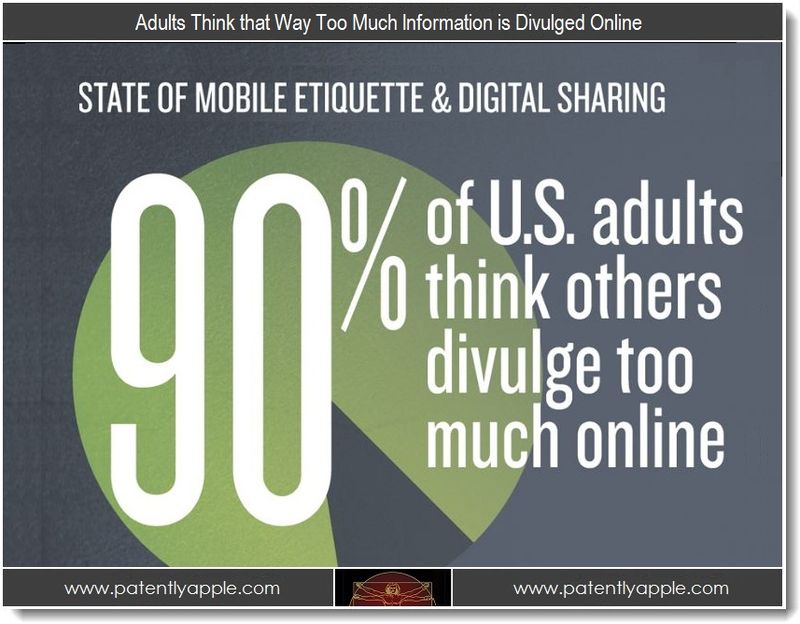 3. adults think that way too much information is divulded online