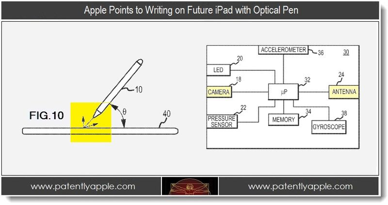 1. Apple Points to Writing on Future iPad with Optical Pen