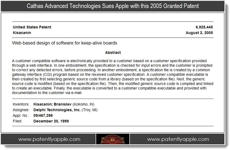 2 - Cathas Advanced Tech sues Apple with patent 6,925,445