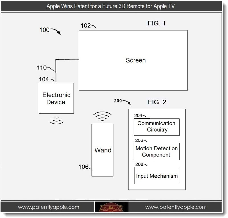 4. Apple Wins Patent for a future 3D remote for Apple TV