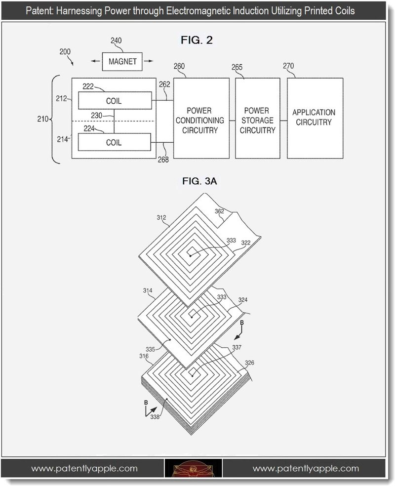 5. patent - harnessing power through electromagnetic induction utilizing printed coils