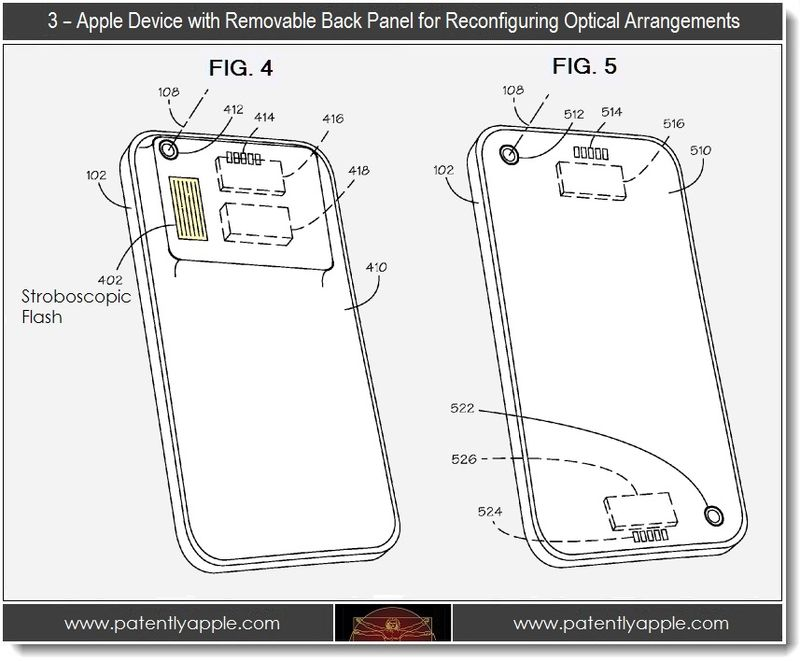4. 3 - apple device with removable back panel for reconfiguring optical arrangements