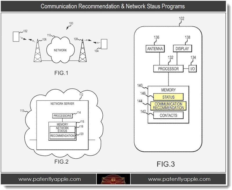 6. Communication Recommendation & Network Staus Programs