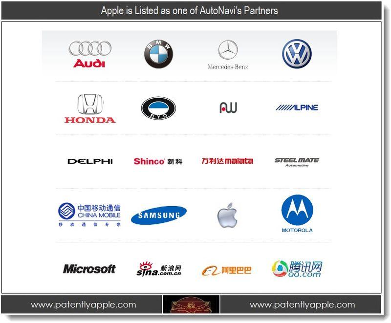 3. Apple Listed as one of AutoNavi's Partners