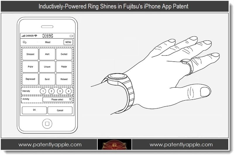 1. Inductively-Powered Ring Shines in Fujitsu's iPhone App Patent