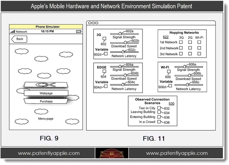 3. Apple's mobile hardware and network environment simulation patent