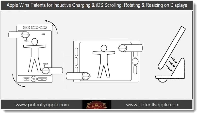 1. Apple wins patents for inductive charging & iOS scrolling, rotating & Resizing on Displays