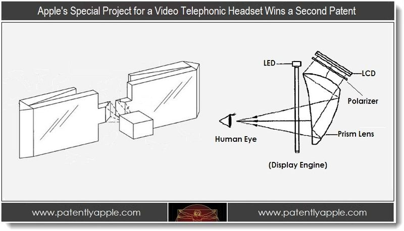 1. Apple's Special Project for a Video Telephonic Headset Wins a 2nd Patent