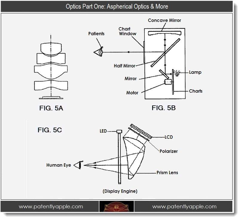 4. Optics Part One - Aspherical Optics & More