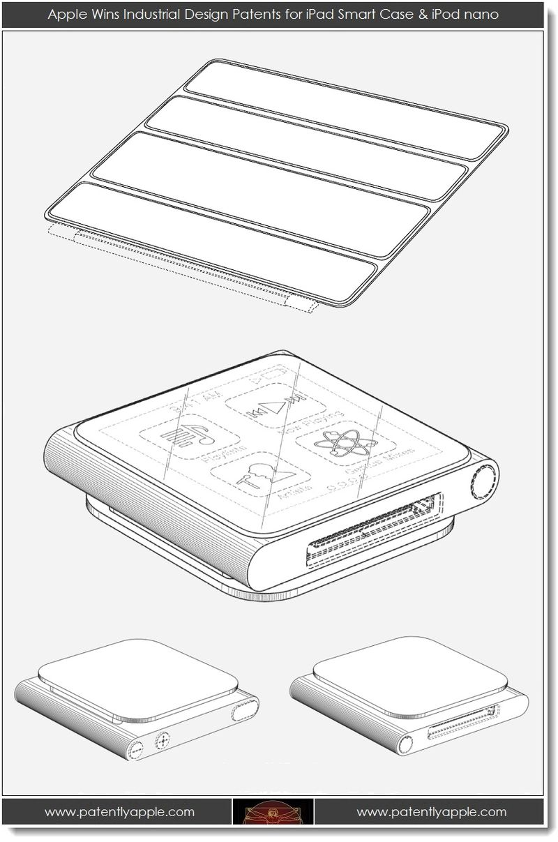 4. Apple wins design patents for smart case & iPod nano