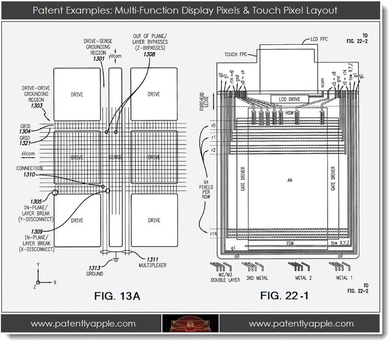4. multi-function display pixels & touch pixel layout