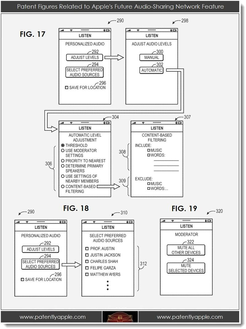 8. Patent Figures Related to Apple's Future Audio-Sharing Network Feature