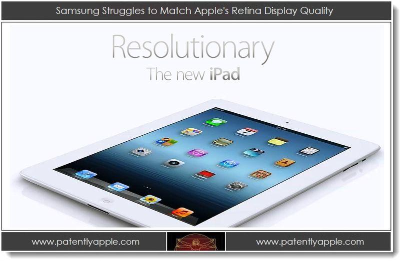 July 29, 2012 - Samsung Struggles to Match Apple's Retina Display Quality