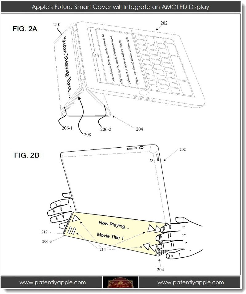 3. Future Smart Cover to integrate an AMOLED display