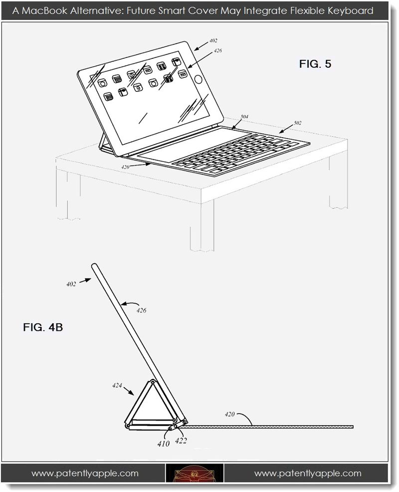 5. A MacBook Alternative - future smart cover may integrate flexible keyboard