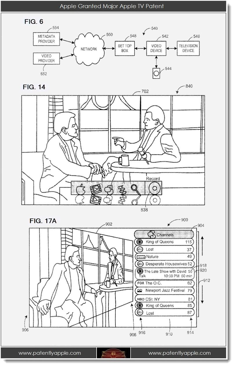 2. Apple granted major Apple TV Patent - 1