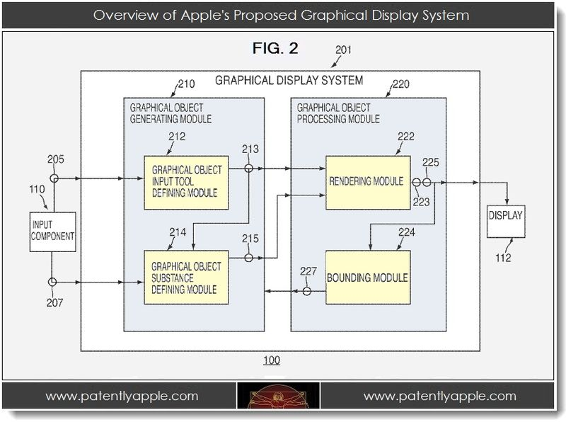3. Overview of Apple's Proposed Graphical Display System