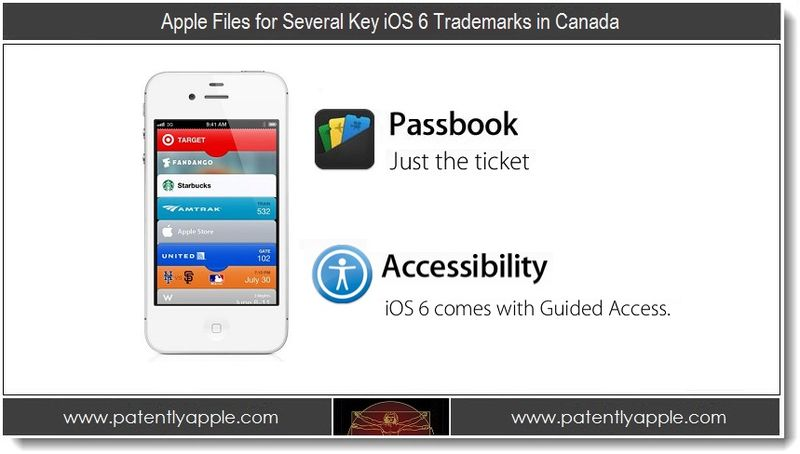 1. Apple Files for Several Key iOS Trademarks in Canada