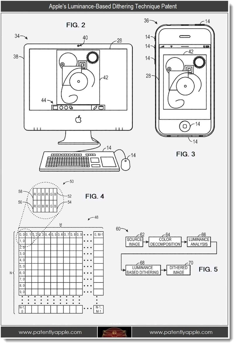 2. Apple's Luminance-based Dithering Technique Patent