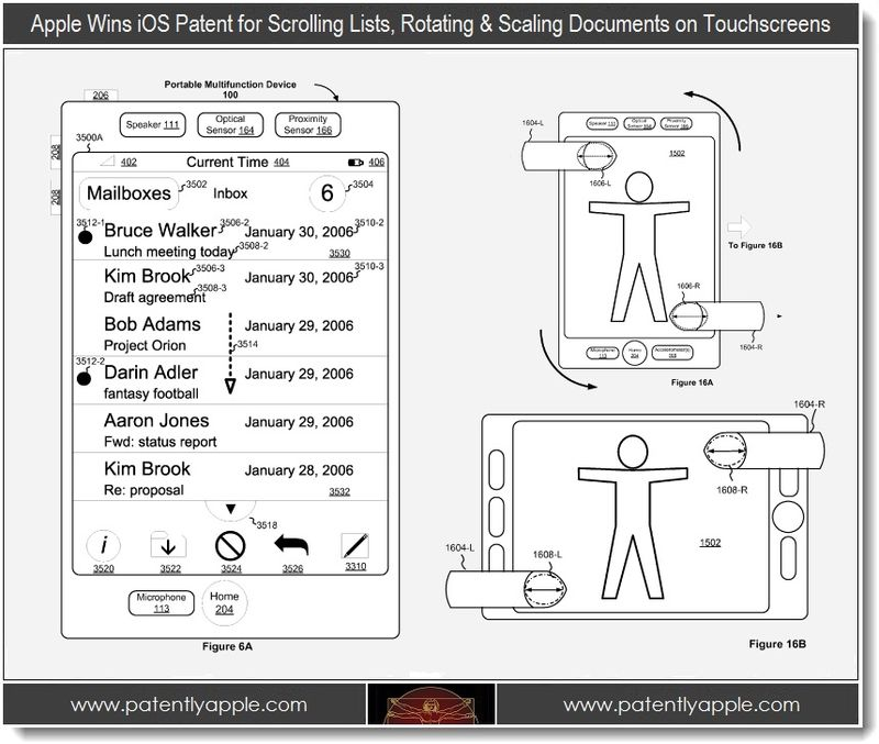 3. Apple wins ios patent for scrolling, rotating & scaling documents on touchscreens