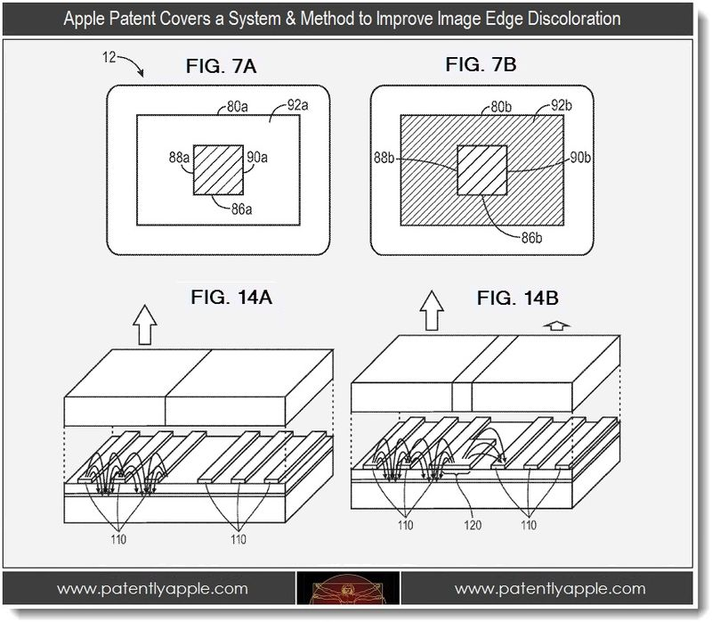 2. apple patent covers a system and method to improve image edge discoloration