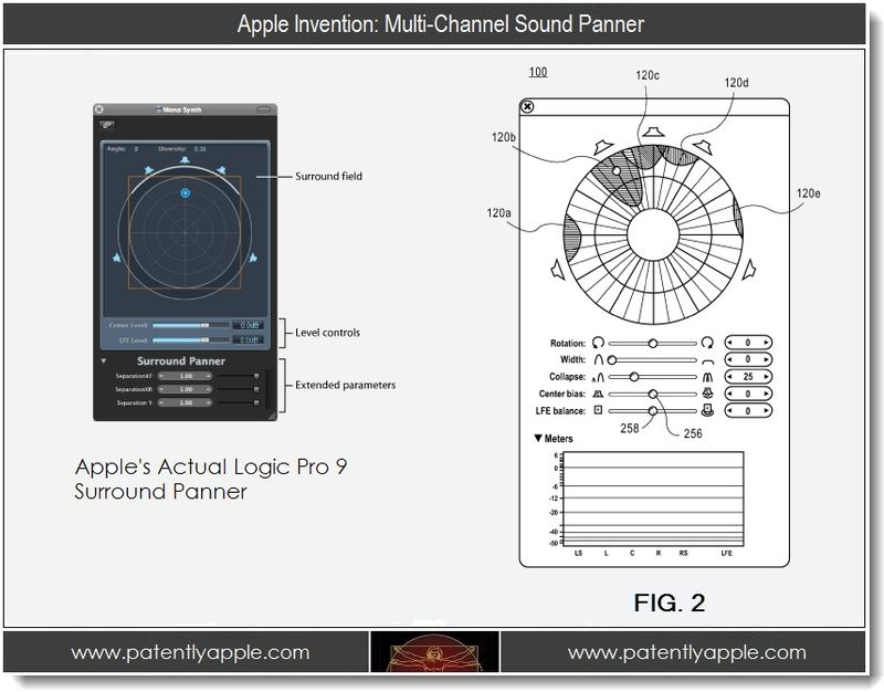 4. Apple Invention - multi-channel sound panner