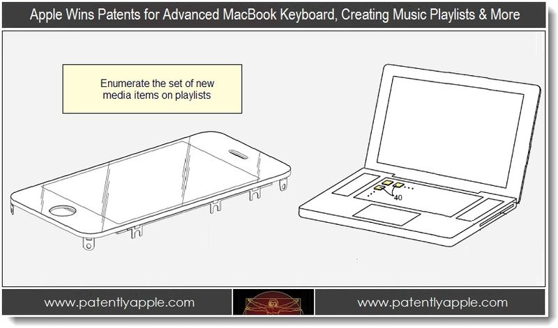 1. Apple Wins Patents for Advanced MacBook Keyboard, Creating Music Playlists & More